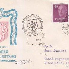 Sellos: GENERAL FRANCO 1955-1956 (EDIFIL 1145-48) EN SOBRE PRIMER DIA CIRCULADO DEL SERVICIO FILATELICO RARO. Lote 68257401