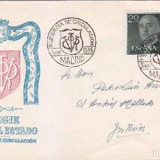 Sellos: GENERAL FRANCO 1955-1956 (EDIFIL 1145-48) EN SOBRE PRIMER DIA DEL SERVICIO FILATELICO. RARO ASI.. Lote 68257597