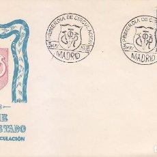 Sellos: GENERAL FRANCO 1955-1956 (EDIFIL 1145) EN SOBRE PRIMER DIA DEL SERVICIO FILATELICO. RARO ASI.. Lote 68257625