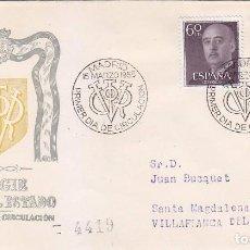 Sellos: GENERAL FRANCO 1955-1956 (EDIFIL 1144-50) EN SOBRE PRIMER DIA CIRCULADO DEL SERVICIO FILATELICO RARO. Lote 68258369