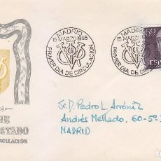 Sellos: GENERAL FRANCO 1955-1956 (EDIFIL 1150) EN SOBRE PRIMER DIA DEL SERVICIO FILATELICO. RARO ASI. . Lote 68258469