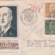 Sellos: GENERAL FRANCO 1955-1956 (EDIFIL 1144-50-51-60) EN SOBRE PRIMER DIA DE DP CIRCULADO A FILIPINAS RARO. Lote 72705955