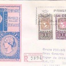 Sellos: CENTENARIO DEL PRIMER SELLO DENTADO 1965 (EDIFIL 1689/91) EN SPD CIRCULADO DEL SERVICIO FILATELICO.. Lote 98501463