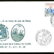 Sellos: SOBRE CONMEMORATIVO 1ª EXP. JUVENIL FILATELICA DE LA CABEZA DE CASTILLA - PREJUVENIA 81. Lote 108247831