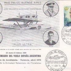 HIDROAVION PLUS ULTRA VUELO ESPAÑA-ARGENTINA 50 ANIVERSARIO TARJETA AEROFILATELIA VALENCIA 1976 RARO