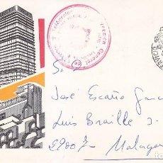 Sellos: ARQUITECTURA ARTES MODERNAS EUROPA 1987 SPD DEL SERVICIO FILATELICO CIRCULADO CON FRANQUICIA.. Lote 111093811
