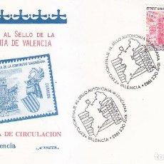 Sellos: HOMENAJE AL SELLO AUTONOMIA VALENCIANA, VALENCIA 1983. RARO MATASELLOS EN SOBRE DE ACTPHILA.. Lote 113328259