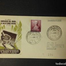 Sellos: EXPOSIC. FILATELICA DEPORTIVA BARCELONA 1951. Lote 115635799