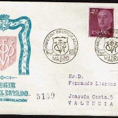 Sellos: ESPAÑA 1955 SPD -EDIFIL 1145-1148 - GENERAL FRANCO. Lote 120274303