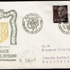 Sellos: ESPAÑA 1955 SPD -EDIFIL 1144-1150 - GENERAL FRANCO. Lote 120274379