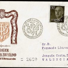Sellos: ESPAÑA 1955 SPD -EDIFIL 1146-1149 - GENERAL FRANCO. Lote 120274579