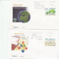 Sellos: SOBRE PRIMER DIA CIRCULACION-EDIFIL 4472/4474-VALORWA CIVICOS-2009. Lote 122002039