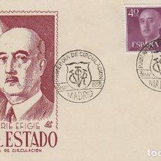 Sellos: EDIFIL 1145 Y 1148, GENERAL FRANCO, PRIMER DIA 3-5-1955 SOBRE DE PANFILATELICAS . Lote 125431611