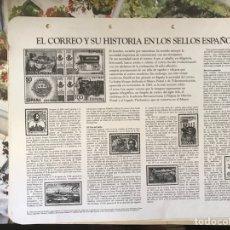 Sellos: EL CORREO Y SU HISTORIA EN LOS SELLOS ESPAÑOLES. Lote 131087153