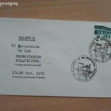Sellos: MATASELLOS 1981 - EXPOSICION FERROVIARIOS FILATELICOS - VALENCIA TREN. Lote 132946318