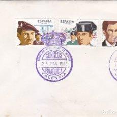 Sellos: CUERPOS SEGURIDAD DEL ESTADO 1983 (EDIFIL 2692/94 SPD MATASELLOS FRANQUICIA DG POLICIA MUY RARO GMPM. Lote 16813603