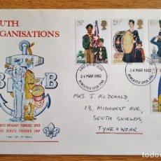 Sellos: SOBRE FRANQUEO SELLOS STAMP 1982 ENGLAND YOUTH ORGANISATIONS. Lote 134027370