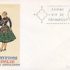 Sellos: TRAJES TIPICOS ESPAÑOLES 1971 TRAJE DE VALLADOLID (EDIFIL 2015) EN SPD DEL SFC MATASELLOS MADRID.. Lote 139823766