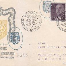 Sellos: GENERAL FRANCO 1955-1956 (EDIFIL 1144-50) SPD CIRCULADO SERVICIO FILATELICO MARCA ESCUDO ESPAÑA RARO. Lote 25267892