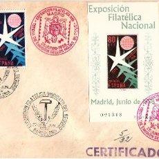 Sellos: SPD EXPOSICION FILATÉLICA BRUSELAS -1958 NUMS 1220-1221-1222-1223 Y MATASELLOS EXPOS.FIL.SINDICATO . Lote 141598882