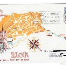 Sellos: SOBRE SPD (MADRID 1964), ALFIL: PRIMER DÍA CIRCULACIÓN - EL ALCAZAR DE SEGOVIA - ESPAÑA, ARTE E HIST. Lote 143164798