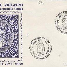 Sellos: 1983 BASAURI ( VIZCAYA ) . EXPOSICION FILATÉLICA - SOBRE ALFIL . Lote 143941154