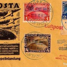 Sellos: ZEPPELING. DANZIG (ALEMANIA). AÑO 1932. Lote 152548310