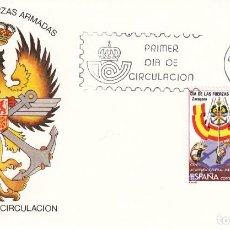 Sellos: SOBRE: 1982 BARCELONA. DIA DE LAS FUERZAS ARMADAS. Lote 150218282