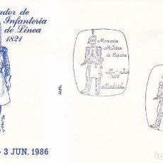 Sellos: UNIFORMES MILITARES MEMORIA MILITAR DE ESPAÑA, MADRID 1986. RARO MATASELLOS EN SOBRE DE ALFIL.. Lote 151983058