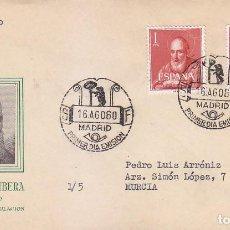 Sellos: RELIGION CANONIZACION BEATO JUAN DE RIBERA 1960 (EDIFIL 1292/93) EN SPD CIRCULADO BALAIRON. RARO ASI. Lote 152570906