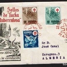Sellos: SPD ESPAÑA 1950 - LUCHA ANTITUBERCULOSA. Lote 158453650