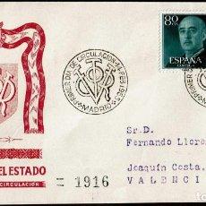 Sellos: SPD ESPAÑA 1955 - GENERAL FRANCO, EDIFIL 1143-1152. Lote 158690202