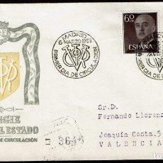 Sellos: SPD ESPAÑA 1955 - GENERAL FRANCO, EDIFIL 1144 Y 1150. Lote 158690434
