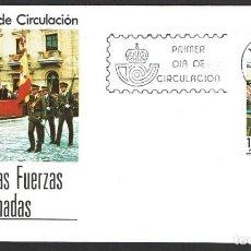 Sellos: SPD ESPAÑA 1981 - DÍA DE LAS FUERZAS ARMADAS. Lote 165635774