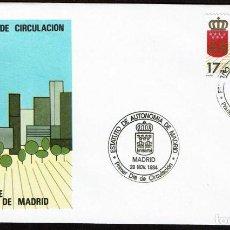 Briefmarken - SPD ESPAÑA 1984 - ESTATUTOS DE AUTONOMÍA: MADRID - 165660166