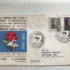 Sellos: COLECCION DE 99 SOBRES PRIMER DIA CON NUMERACION ESPECIAL PRESENTADA EN ALBUM. VER FOTOS. Lote 169600604