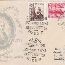 Sellos: TRENES CENTENARIO DEL FERROCARRIL 1948 (EDIFIL 1037/39) SPD CIRCULADO SERVICIO FILATELICO. RARO. MPM. Lote 171741767