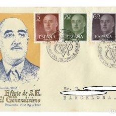 Sellos: SOBRE SPD (MADRID 1955), ALFIL: EFIGIE DE S.E. EL GENERALISIMO EMISIÓN 1955 - PRIMER DÍA DE EMISIÓN. Lote 177796497