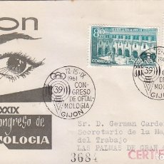 Sellos: MEDICINA OFTALMOLOGIA XXXIX CONGRESO, GIJON (ASTURIAS) 1961. MATASELLOS EN SOBRE CIRCULADO DP. MPM.. Lote 178194093