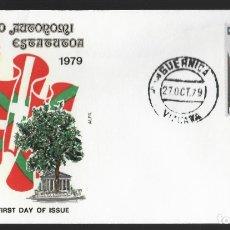 Sellos: SOBRE SPD (GUERNICA 1979), ALFIL: EUSKADIKO AUTONOMI ESTATUTOA. Lote 179227730