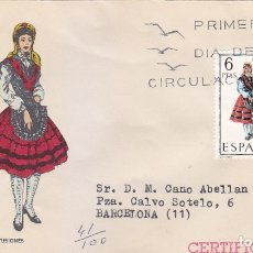 Sellos: TRAJE DE ORENSE TRAJES TIPICOS ESPAÑOLES 1969 (EDIFIL 1908) EN SOBRE PRIMER DIA CIRCULADO DE MS RARO. Lote 179320476