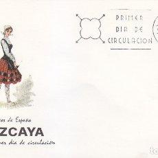 Sellos: TRAJE DE VIZCAYA TRAJES TIPICOS ESPAÑOLES 1971 (EDIFIL 2016) EN SPD DE MF MATASELLOS BARCELONA.. Lote 180266685