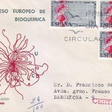 Sellos: QUIMICA BIOQUIMICA VI CONGRESO EUROPEO 1969 (EDIFIL 1920 TRES SELLOS) EN RARO SPD CIRCULADO MS. MPM.. Lote 180898443