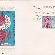 Sellos: QUIMICA BIOQUIMICA VI CONGRESO EUROPEO 1969 (EDIFIL 1920) EN SOBRE PRIMER DIA DE GLOSA. RARO ASI.. Lote 180898697