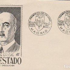Sellos: EDIFIL 1154, GENERAL FRANCO, PRIMER DIA 24-4-1956 SOBRE DE PANFILATELICAS. Lote 183170853