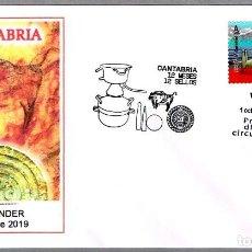 Sellos: MATASELLOS PRIMER DIA - 12 MESES - 12 DIAS - CANTABRIA - ALTAMIRA. SANTANDER 2019. Lote 184031532