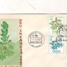 Sellos: SOBRE PRIMER DIA. SAHARA. PRO- INFANCIA. 1967. VER FOTO.. Lote 184519220