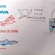 Sellos: ESPAÑA. 2448 COMPAÑÍA IBERIA: AVIONES ROHRBACH. 1977. MATASELLO PRIMER DÍA DE BARCELONA. Lote 191307278