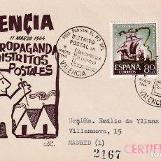 Sellos: PIDA PONGAN EL Nº DEL DISTRITO POSTAL EN LAS CARTAS, VALENCIA 1964. MATASELLOS SOBRE CIRCULADO DE MS. Lote 194338337