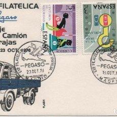 Sellos: SOBRE DE LA II EXPO-FILATÉLICA PEGASO. 1976. Lote 194356635